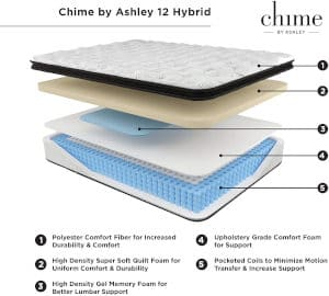 Ashley Chime Plush Hybrid Mattress